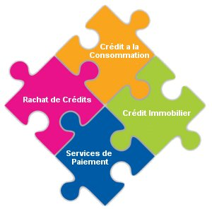Quatre Modules De Formation Au Metier D Intermediaire En Operations Bancaires